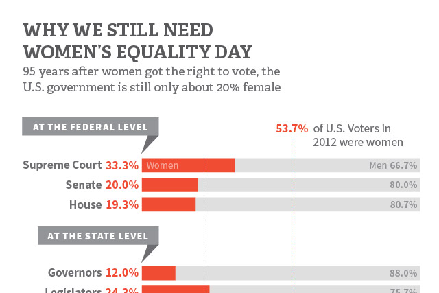 Women's Equality Day Remix