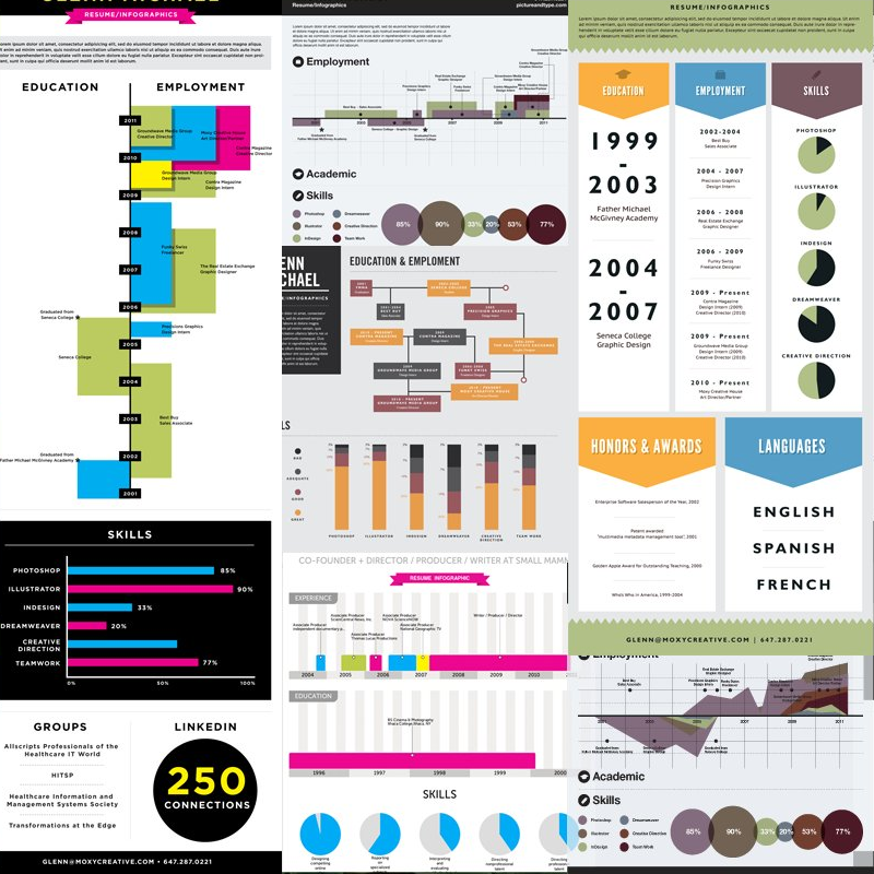 the design of information 187 infographics