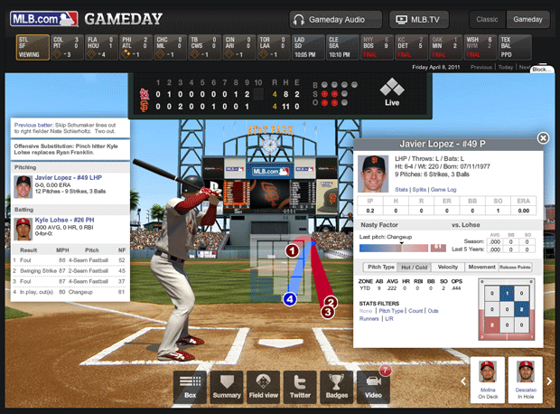 In-Game Infographic from Major League Baseball